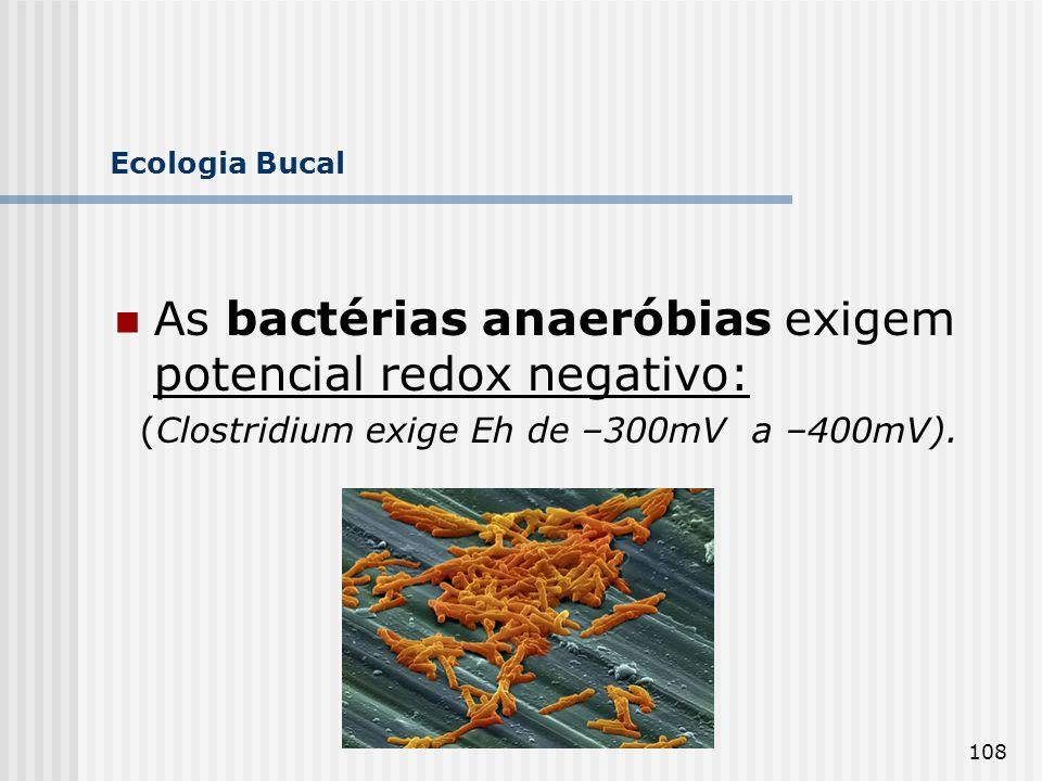 As bactérias anaeróbias exigem potencial redox negativo: