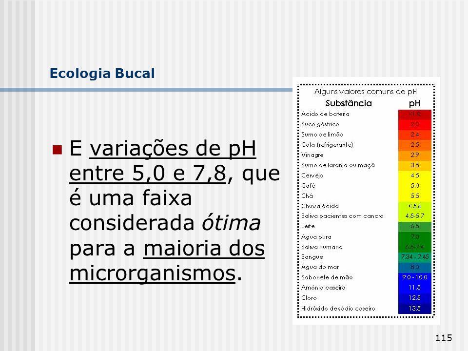 Ecologia Bucal E variações de pH entre 5,0 e 7,8, que é uma faixa considerada ótima para a maioria dos microrganismos.