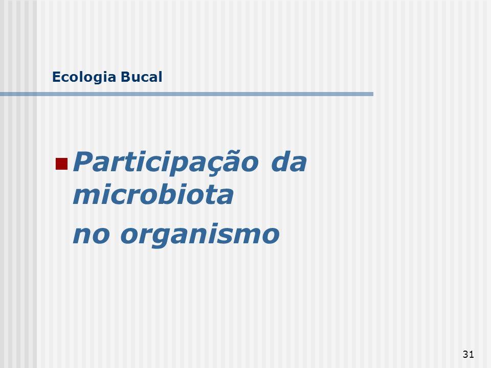 Participação da microbiota no organismo