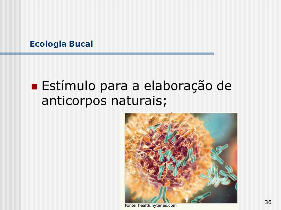 Estímulo para a elaboração de anticorpos naturais;