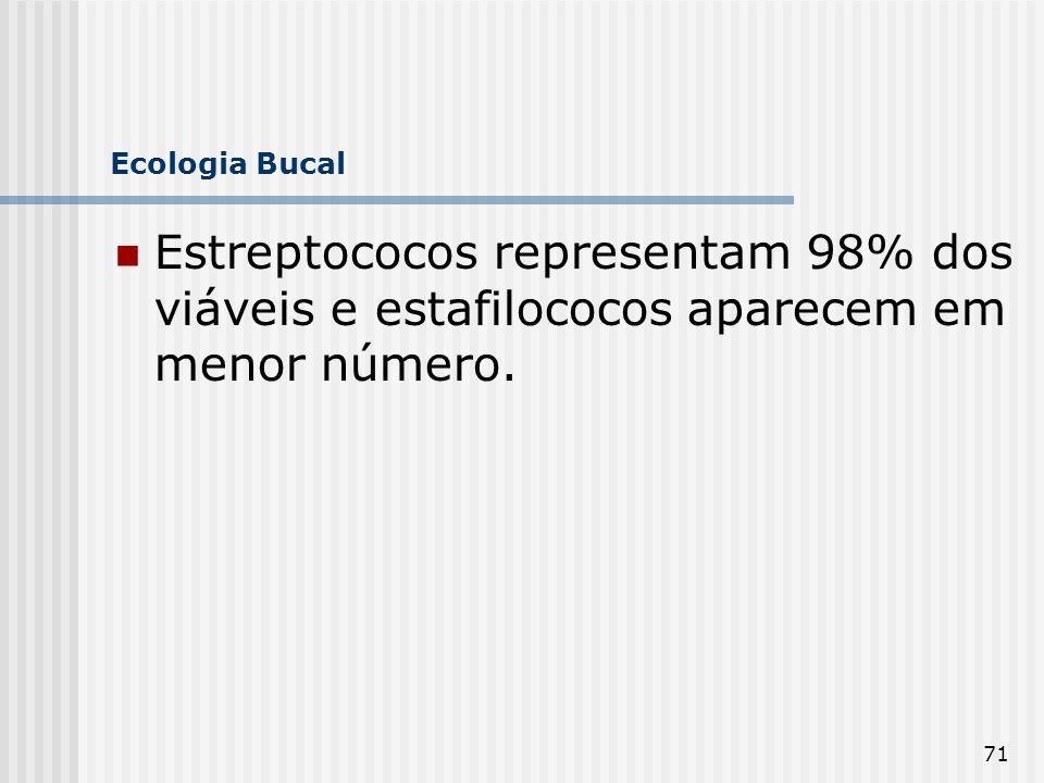 Ecologia Bucal Estreptococos representam 98% dos viáveis e estafilococos aparecem em menor número.