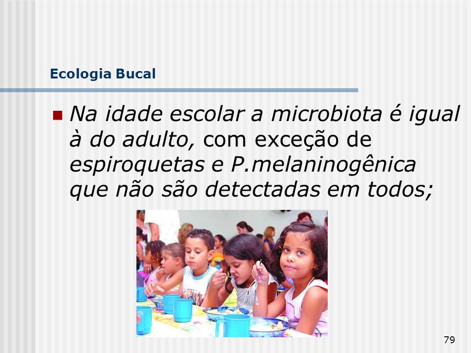 Ecologia Bucal Na idade escolar a microbiota é igual à do adulto, com exceção de espiroquetas e P.melaninogênica que não são detectadas em todos;