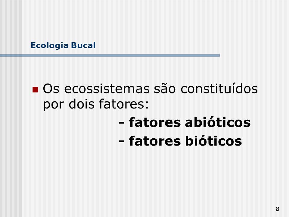 Os ecossistemas são constituídos por dois fatores: - fatores abióticos