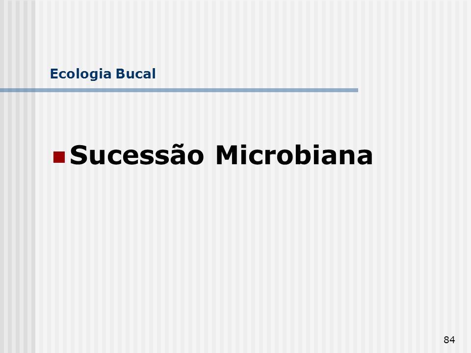Ecologia Bucal Sucessão Microbiana