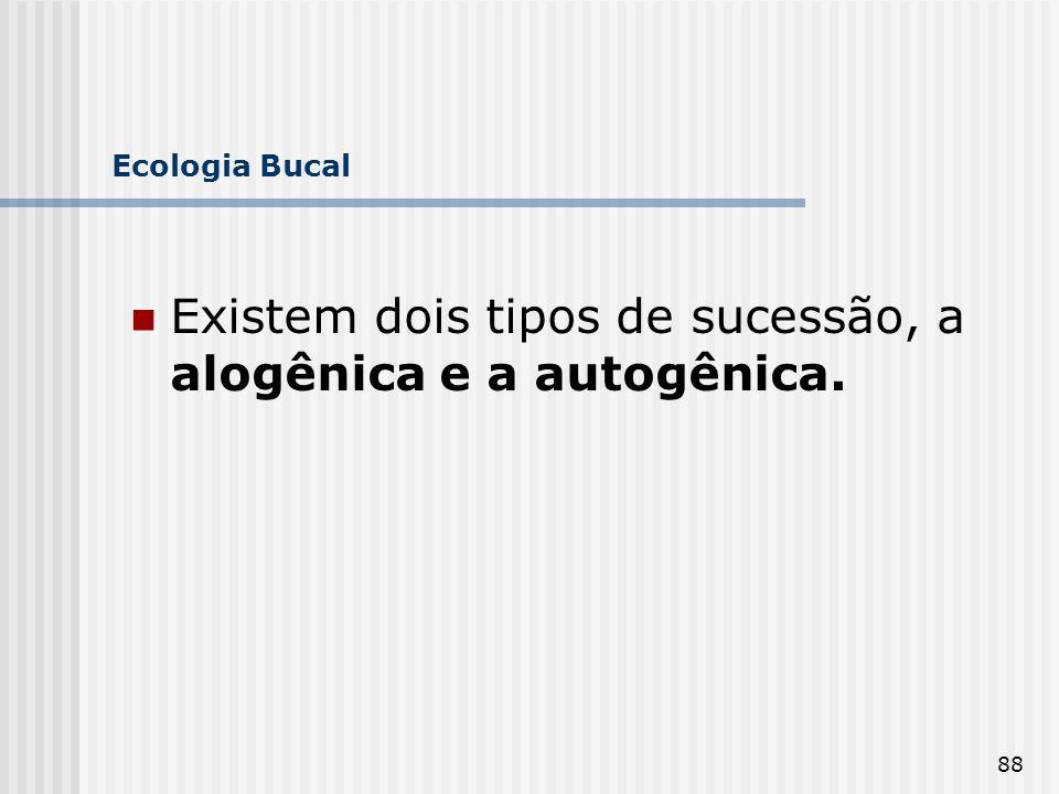 Existem dois tipos de sucessão, a alogênica e a autogênica.