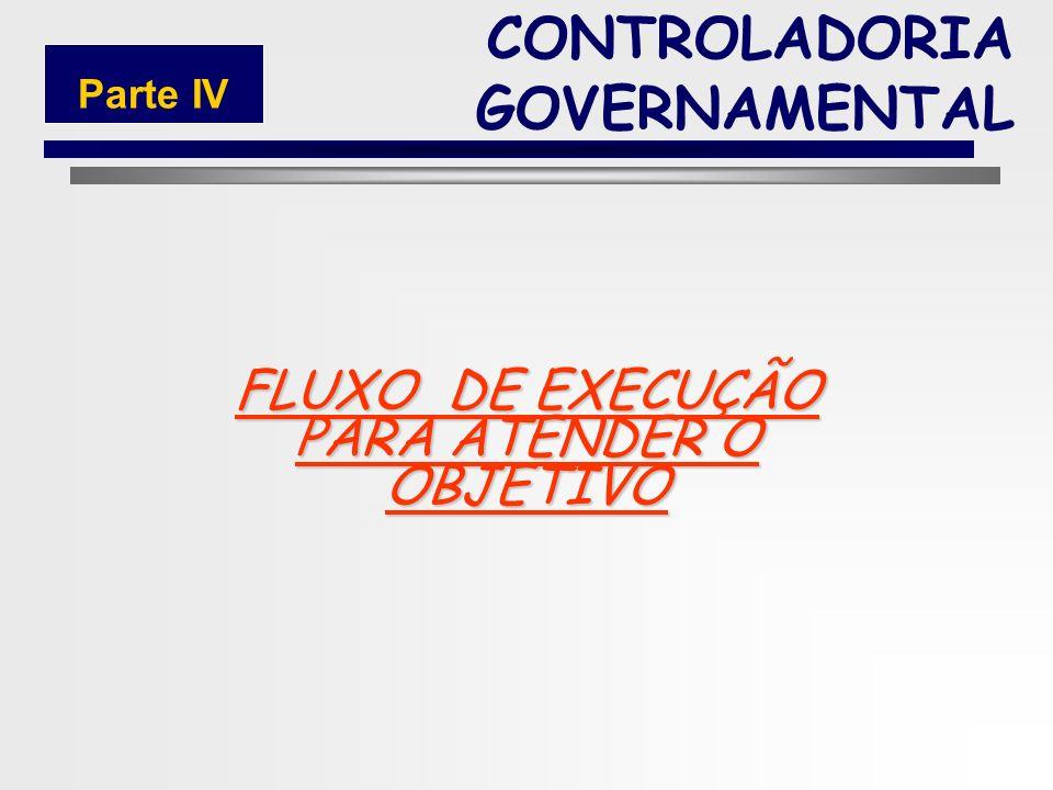 FLUXO DE EXECUÇÃO PARA ATENDER O OBJETIVO