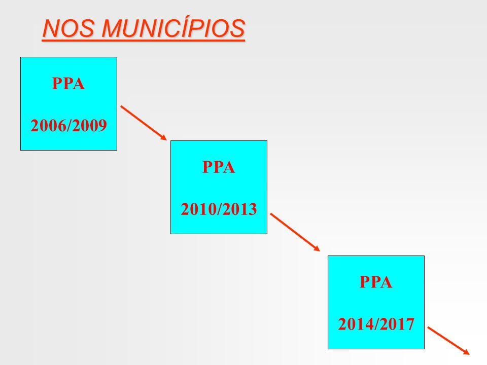 NOS MUNICÍPIOS PPA 2006/2009 PPA 2010/2013 PPA 2014/2017 JOSÉLIA