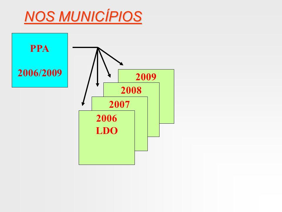 NOS MUNICÍPIOS PPA 2006/2009 2009 2008 2007 2006 LDO JOSÉLIA