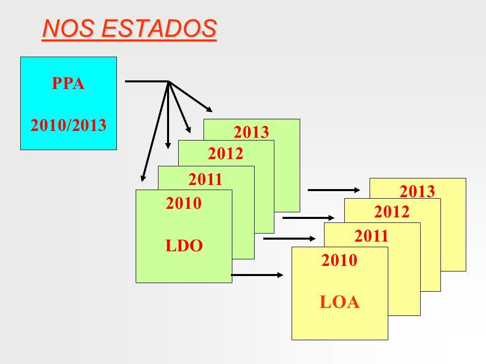 NOS ESTADOS LOA PPA 2010/2013 2013 2012 2011 2013 2010 2012 LDO 2011