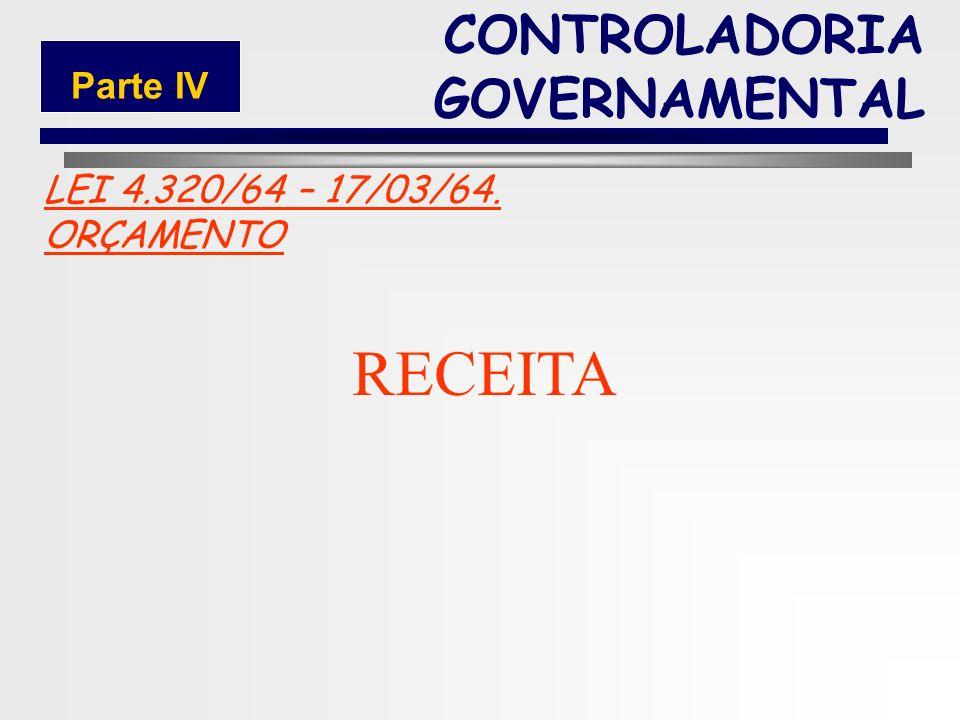 RECEITA CONTROLADORIA GOVERNAMENTAL Parte IV