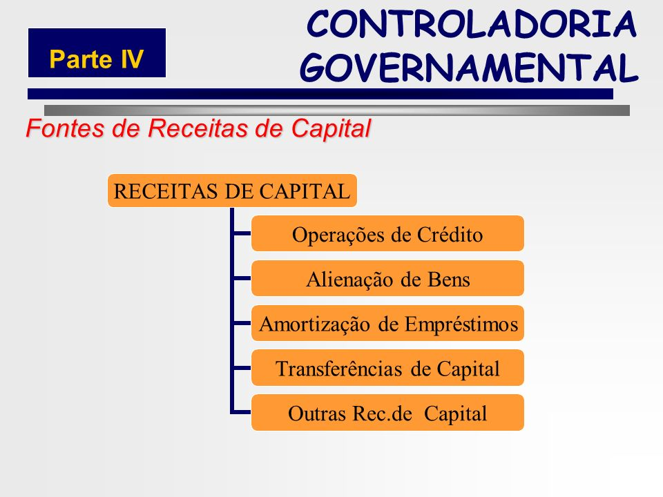 Fontes de Receitas de Capital