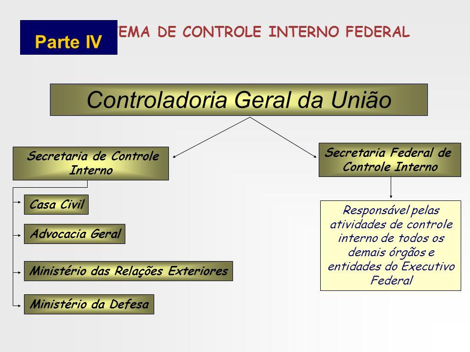SISTEMA DE CONTROLE INTERNO FEDERAL Ministério das Relações Exteriores