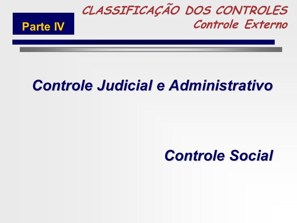 Controle Judicial e Administrativo