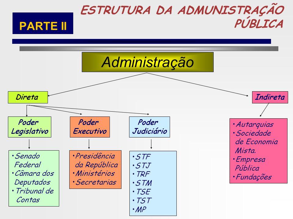 Administração ESTRUTURA DA ADMUNISTRAÇÃO PÚBLICA PARTE II Direta