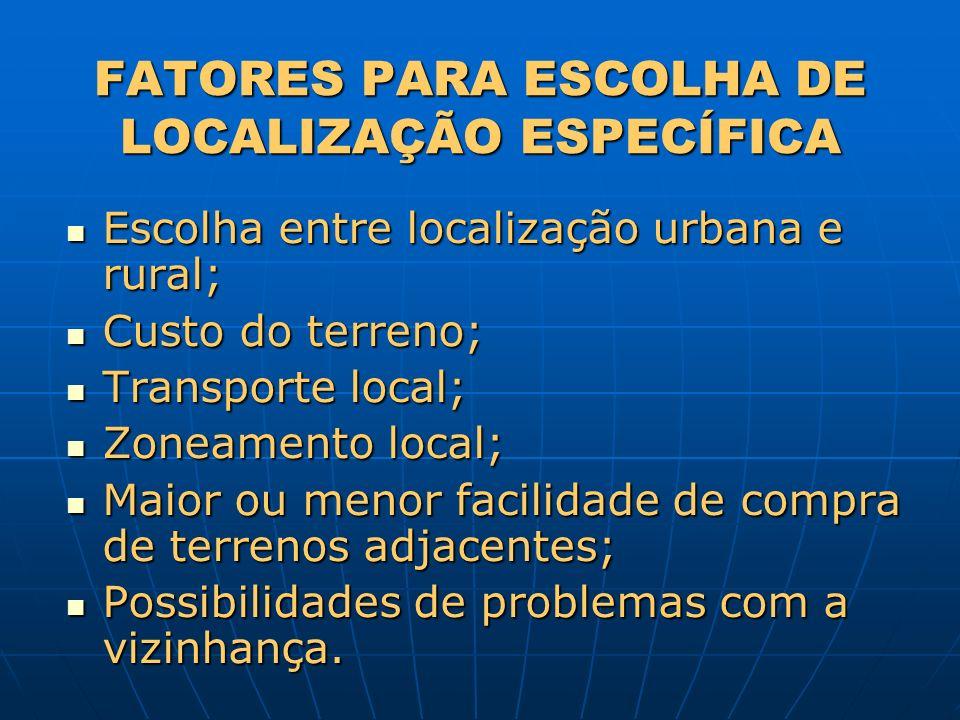 FATORES PARA ESCOLHA DE LOCALIZAÇÃO ESPECÍFICA