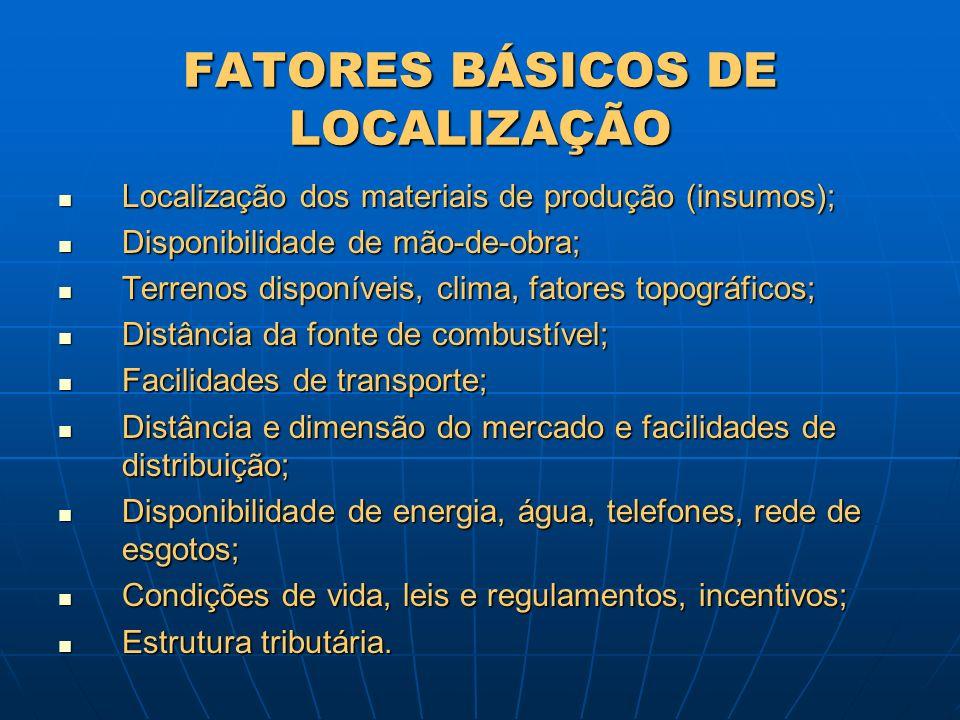 FATORES BÁSICOS DE LOCALIZAÇÃO