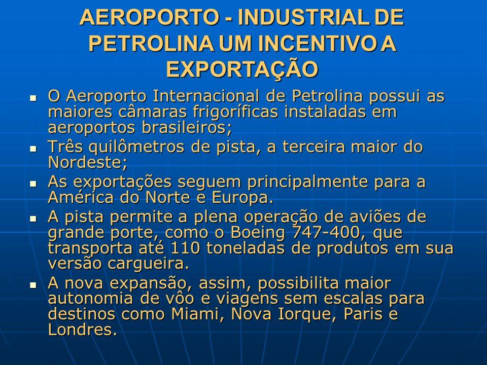 AEROPORTO - INDUSTRIAL DE PETROLINA UM INCENTIVO A EXPORTAÇÃO