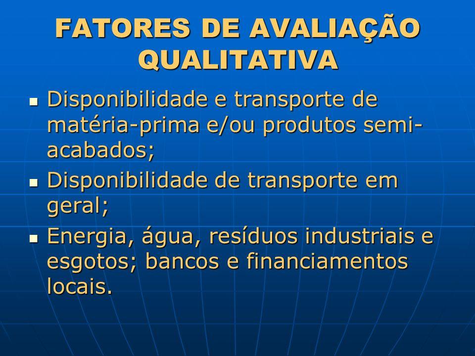 FATORES DE AVALIAÇÃO QUALITATIVA