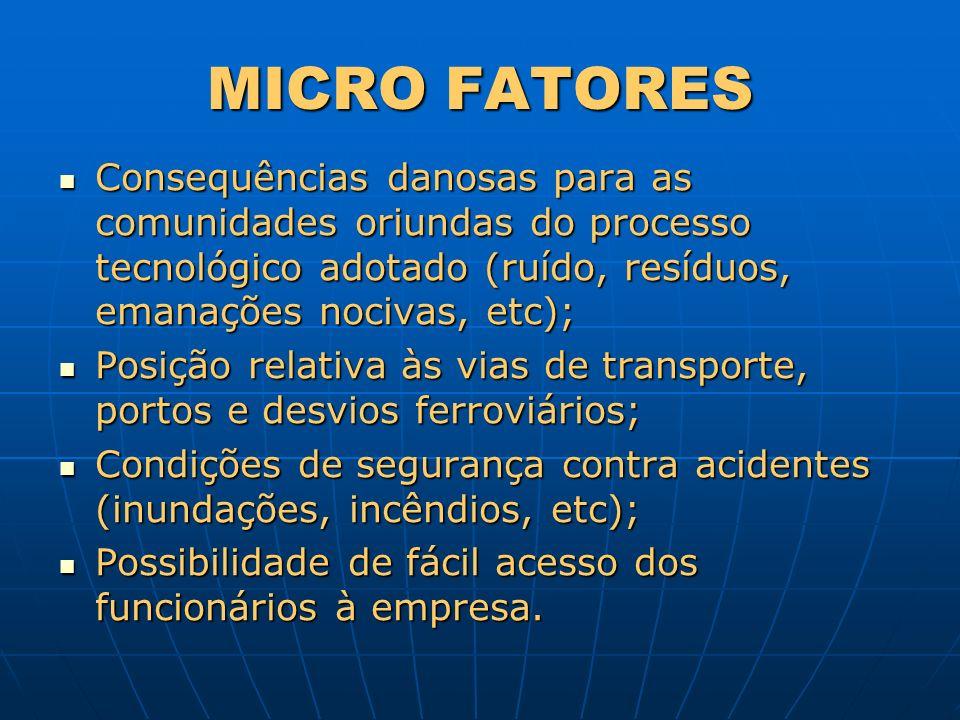 MICRO FATORES Consequências danosas para as comunidades oriundas do processo tecnológico adotado (ruído, resíduos, emanações nocivas, etc);