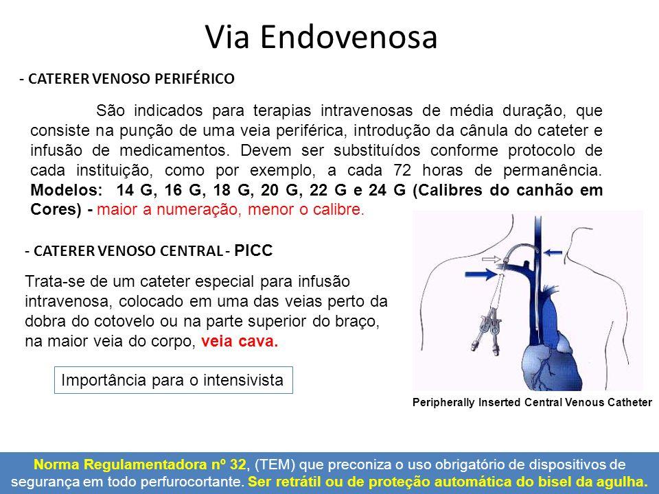 Via Endovenosa - CATERER VENOSO PERIFÉRICO