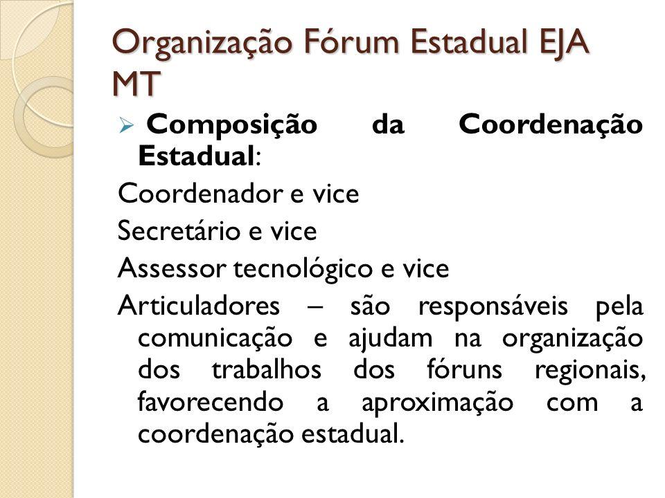Organização Fórum Estadual EJA MT
