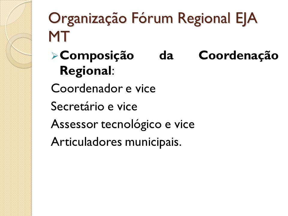 Organização Fórum Regional EJA MT