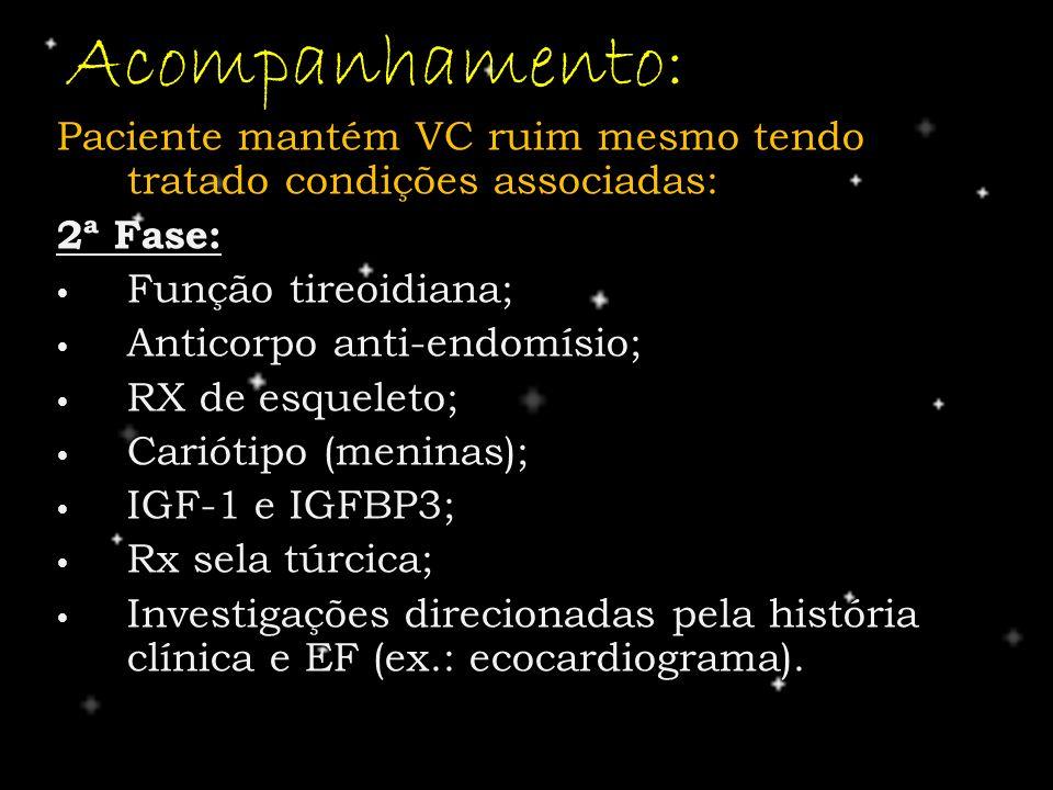 Acompanhamento: Paciente mantém VC ruim mesmo tendo tratado condições associadas: 2ª Fase: Função tireoidiana;