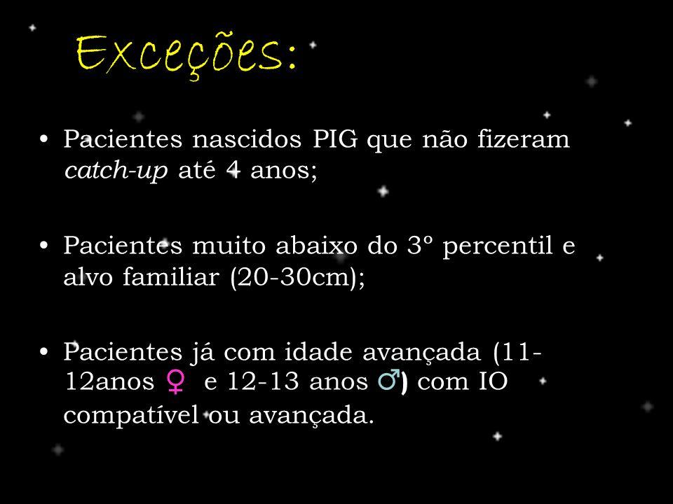 Exceções: Pacientes nascidos PIG que não fizeram catch-up até 4 anos;