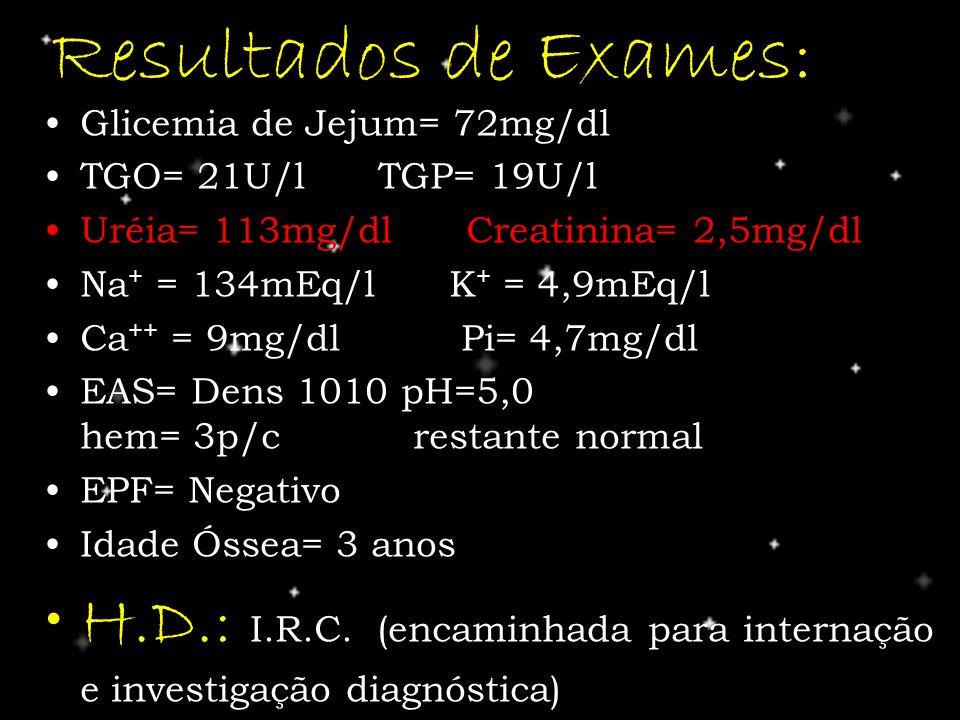 Resultados de Exames: Glicemia de Jejum= 72mg/dl. TGO= 21U/l TGP= 19U/l. Uréia= 113mg/dl Creatinina= 2,5mg/dl.