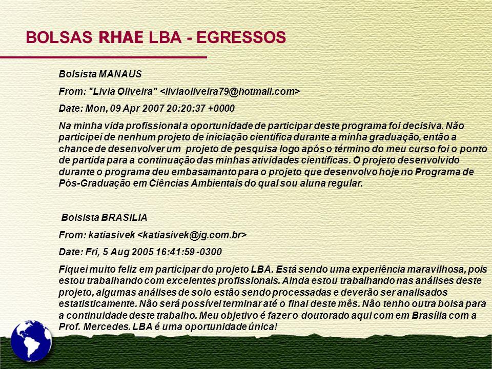 BOLSAS RHAE LBA - EGRESSOS