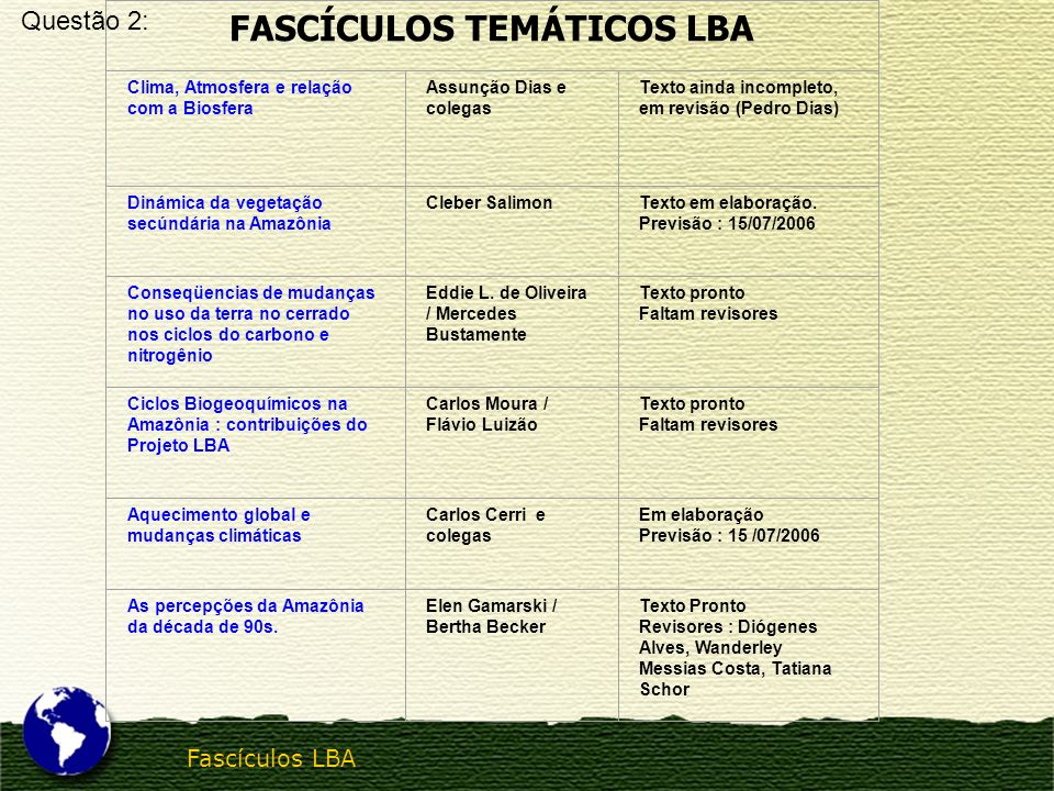 FASCÍCULOS TEMÁTICOS LBA