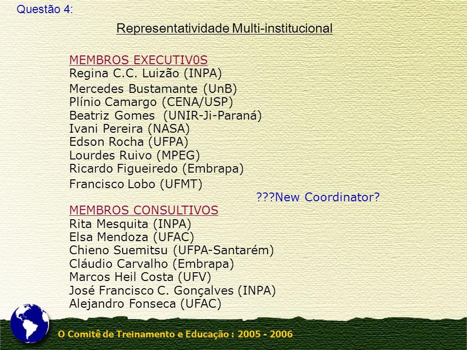 Representatividade Multi-institucional