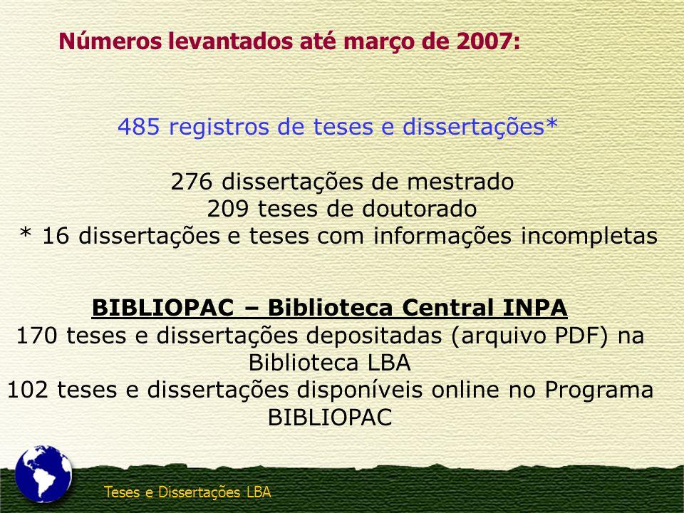 BIBLIOPAC – Biblioteca Central INPA