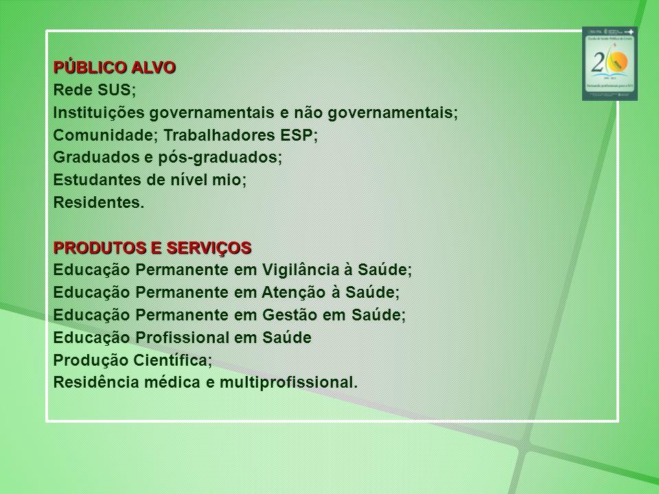 PÚBLICO ALVO Rede SUS; Instituições governamentais e não governamentais; Comunidade; Trabalhadores ESP;