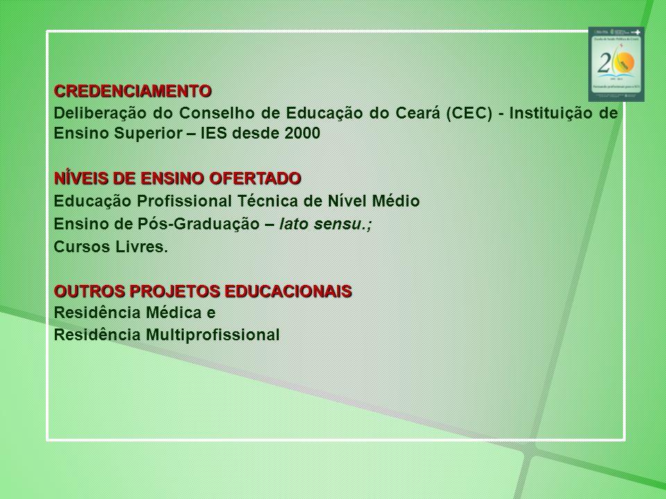 CREDENCIAMENTO Deliberação do Conselho de Educação do Ceará (CEC) - Instituição de Ensino Superior – IES desde 2000.