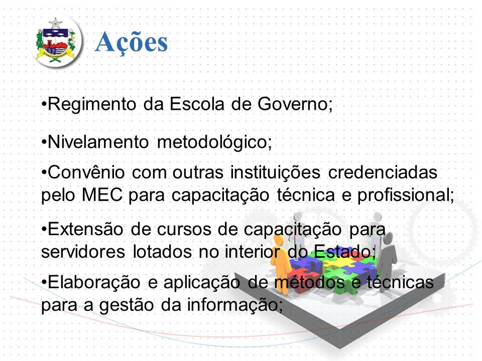 Ações Regimento da Escola de Governo; Nivelamento metodológico;