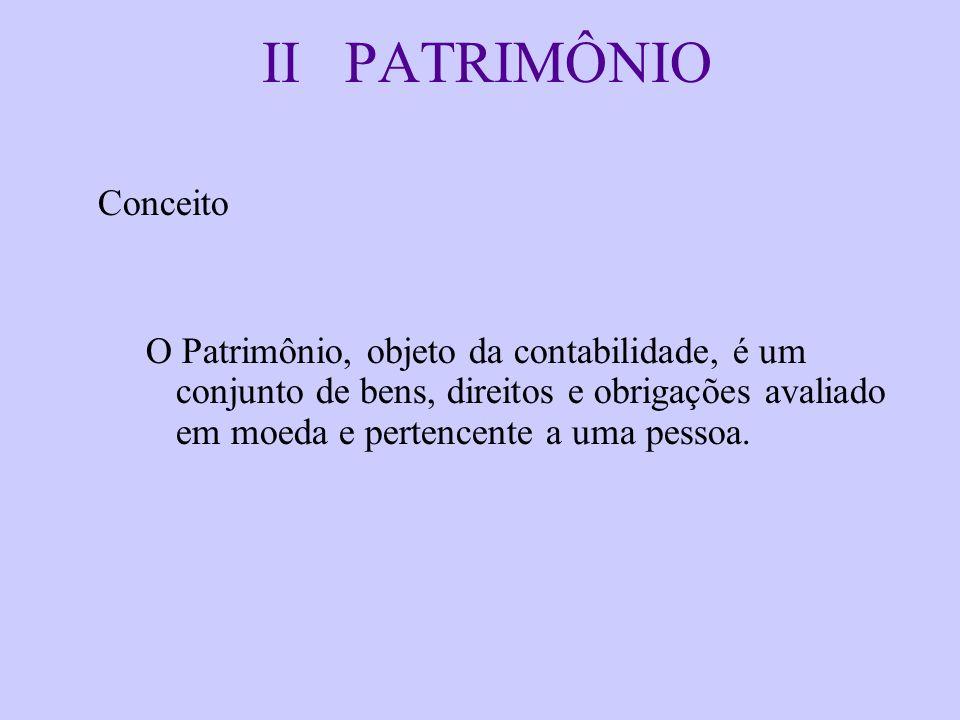 II PATRIMÔNIO Conceito