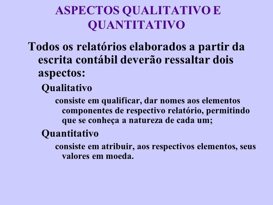 ASPECTOS QUALITATIVO E QUANTITATIVO