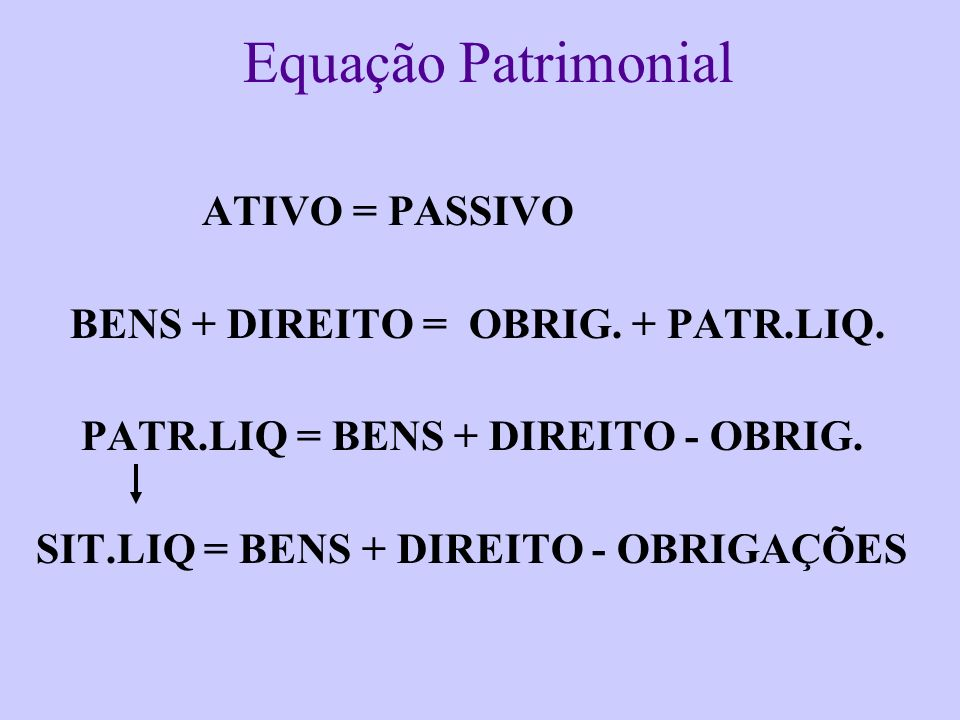 BENS + DIREITO = OBRIG. + PATR.LIQ.