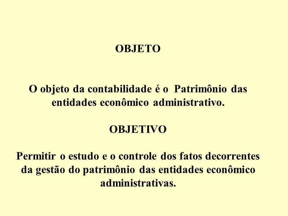 OBJETO O objeto da contabilidade é o Patrimônio das entidades econômico administrativo.