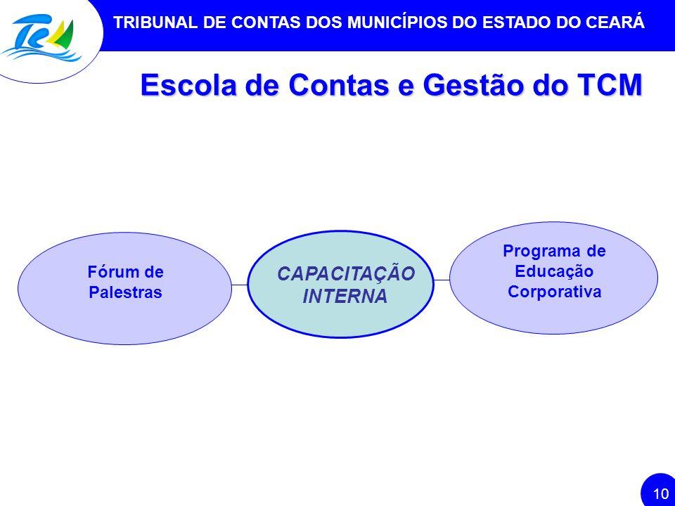 Programa de Educação Corporativa