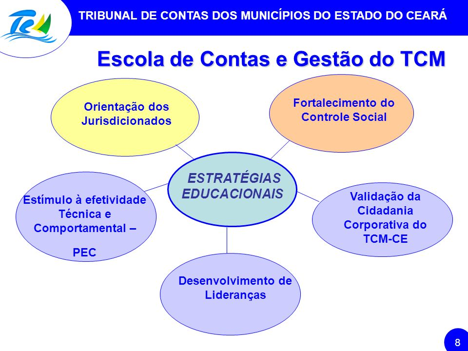 Escola de Contas e Gestão do TCM