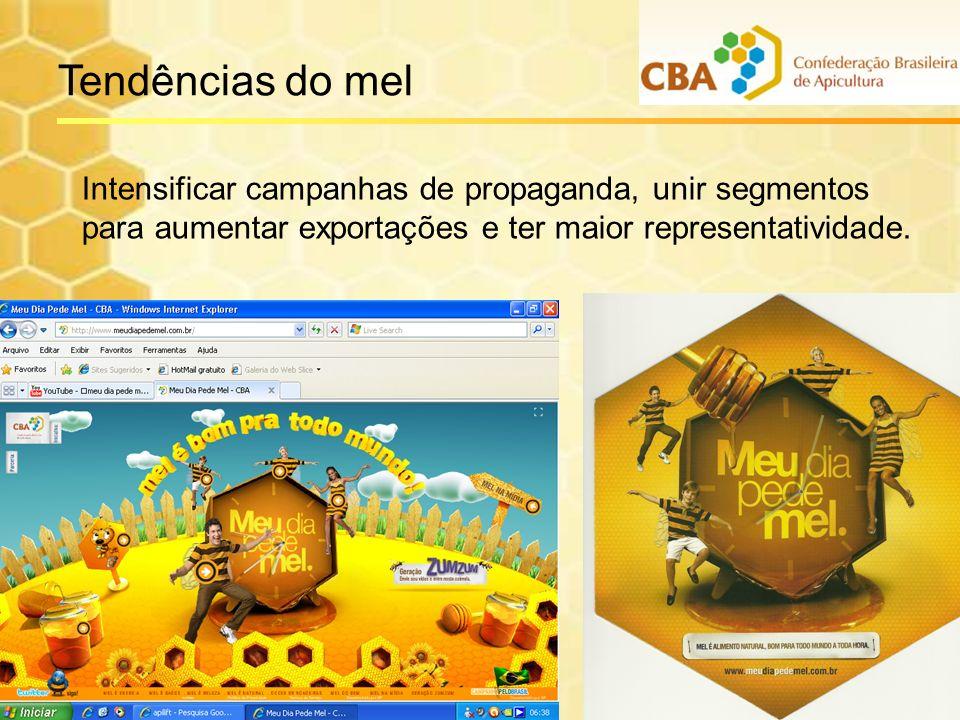 Tendências do mel Intensificar campanhas de propaganda, unir segmentos para aumentar exportações e ter maior representatividade.