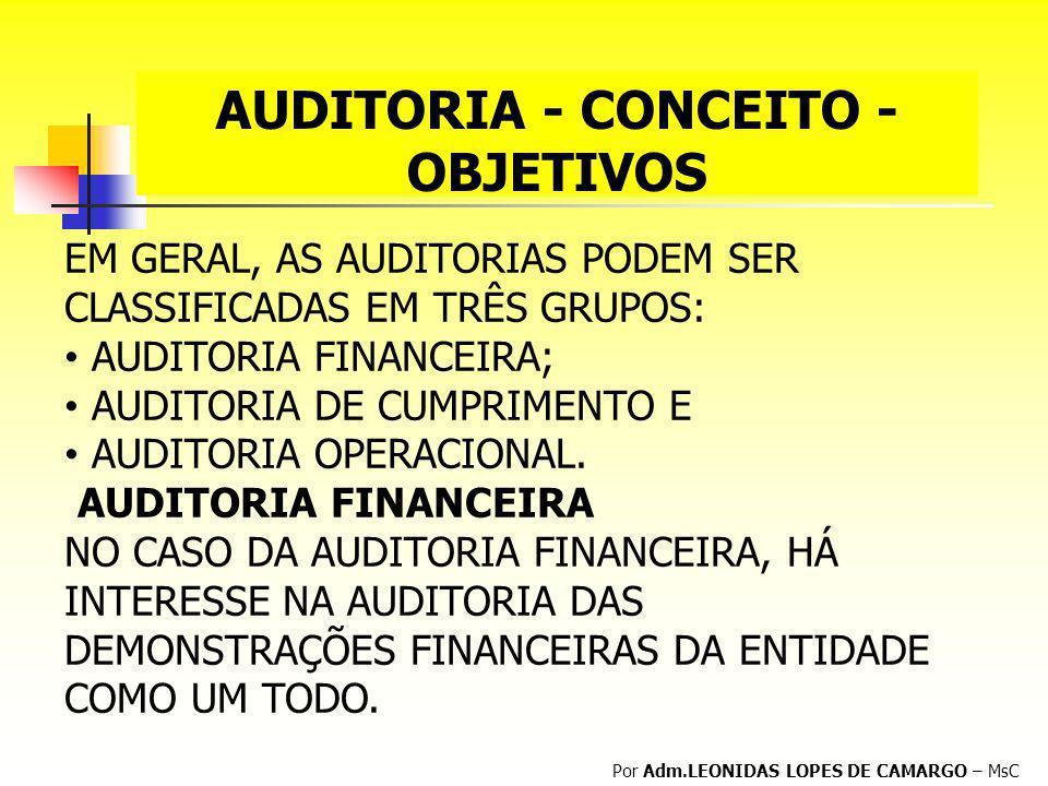 AUDITORIA - CONCEITO - OBJETIVOS