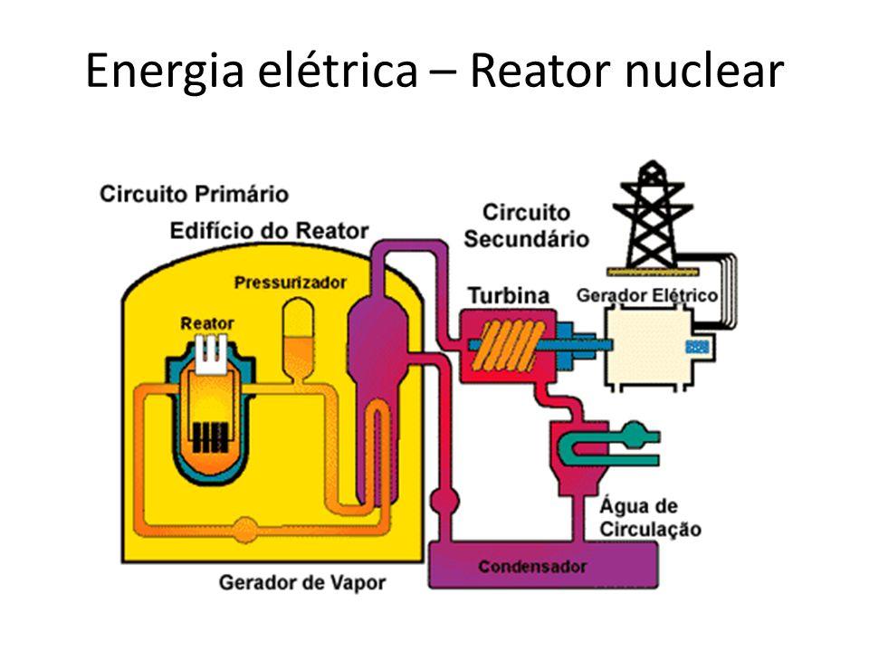 Energia elétrica – Reator nuclear