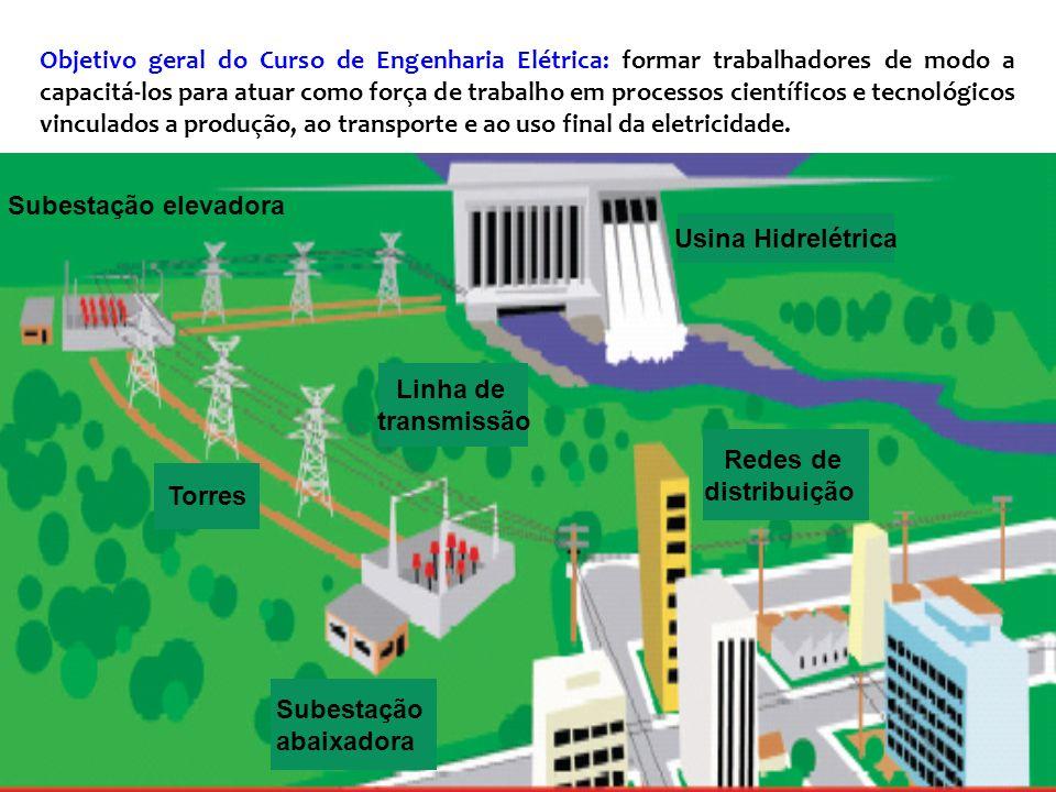 Objetivo geral do Curso de Engenharia Elétrica: formar trabalhadores de modo a capacitá-los para atuar como força de trabalho em processos científicos e tecnológicos vinculados a produção, ao transporte e ao uso final da eletricidade.