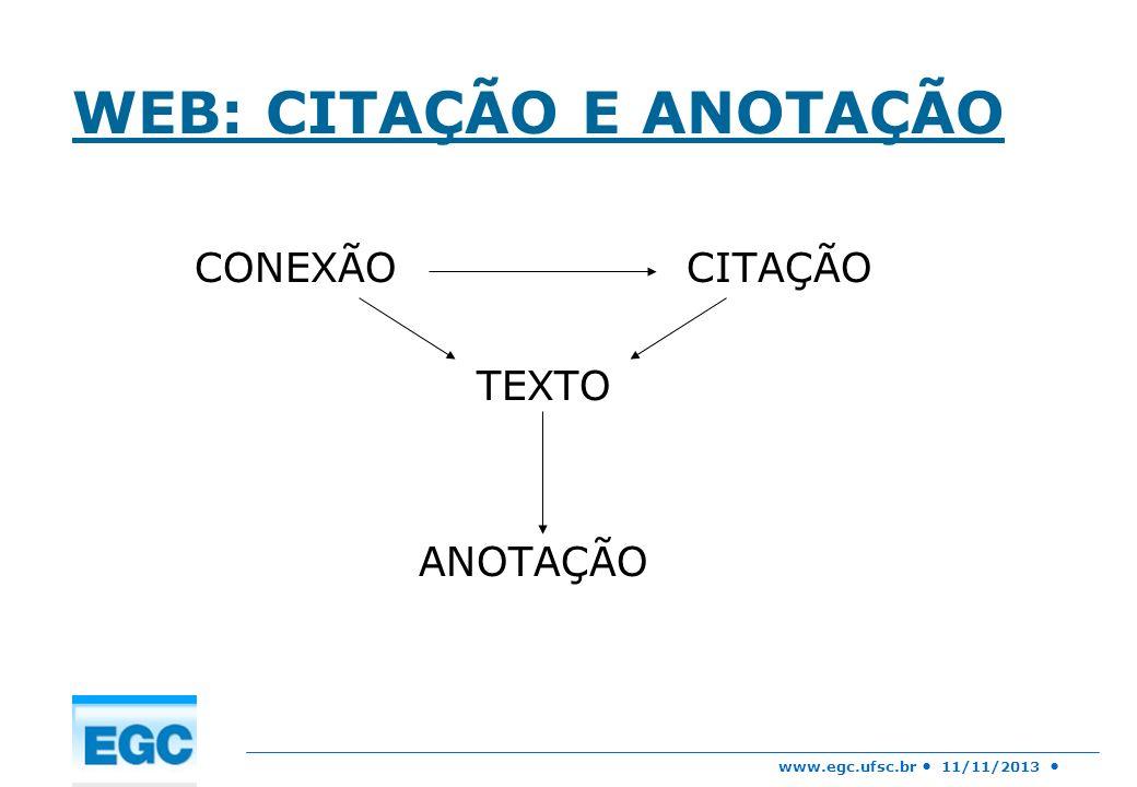 WEB: CITAÇÃO E ANOTAÇÃO