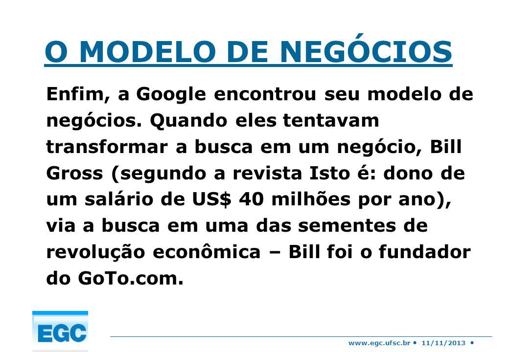 O MODELO DE NEGÓCIOS
