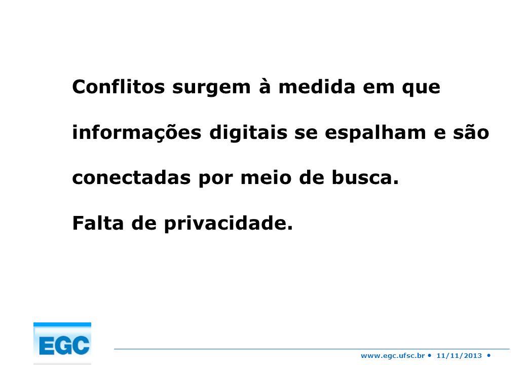 Conflitos surgem à medida em que informações digitais se espalham e são conectadas por meio de busca.