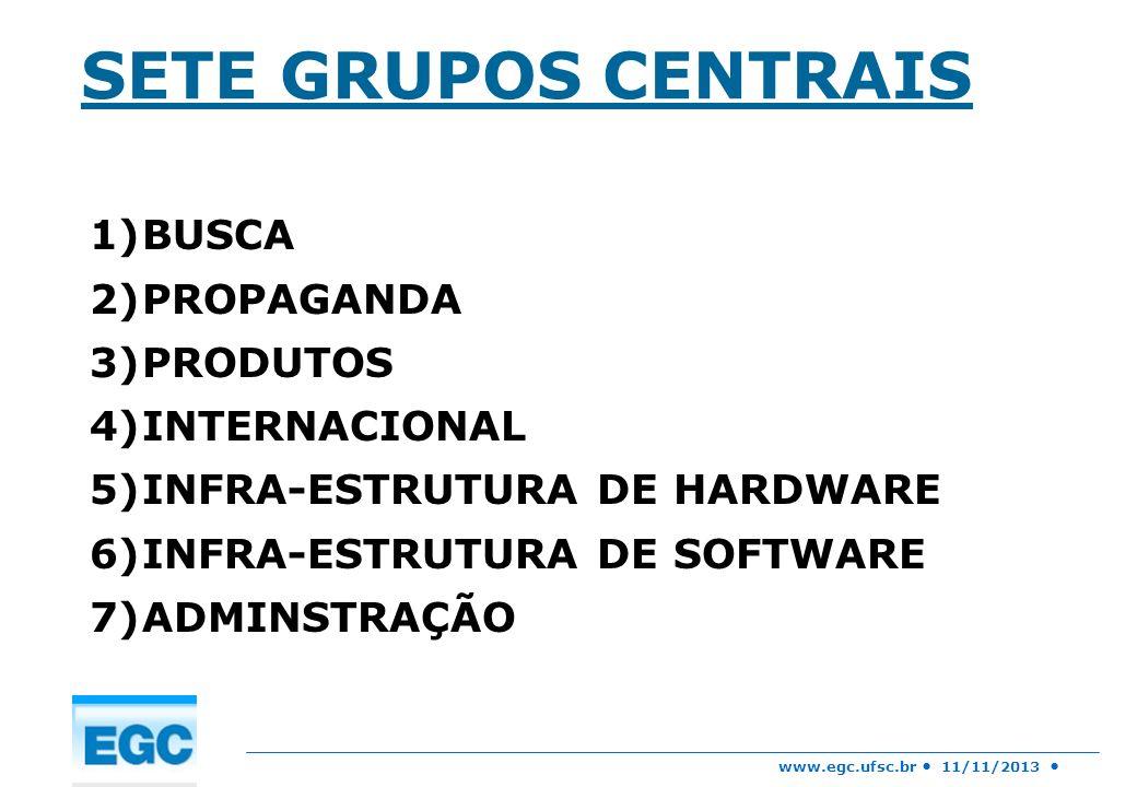 SETE GRUPOS CENTRAIS BUSCA PROPAGANDA PRODUTOS INTERNACIONAL